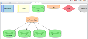 DependencyDiagramview